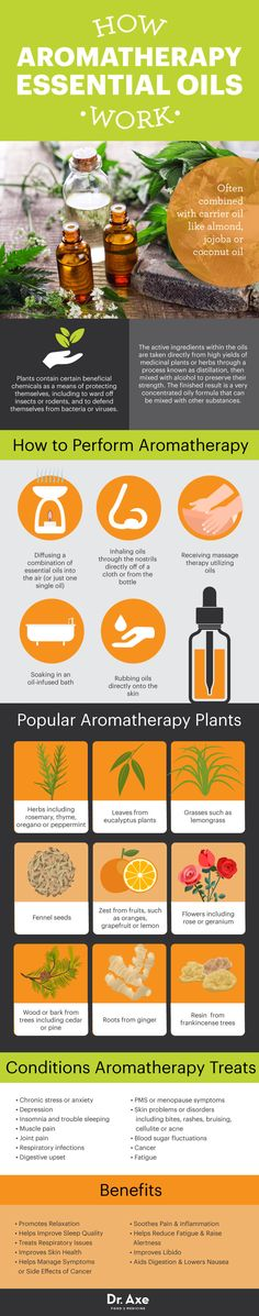 What Is Aromatherapy? Aromatherapy Facts, Benefits & Uses - Dr. Axe