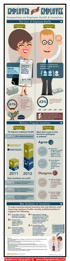 INFOGRAPHIC] Realizing the Value of HIT, Health IT Infographic ...