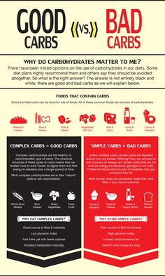 Ultimate Guide to Pre and Post Workout Nutrition | There is a lot of debate within the nutrition world about carbohydrates and when and if you need them. Some people say carbs make you fat, others say that carbs are essential. We are in the school of recommending carbs to help you get the fuel you need to get the most out of your workouts, so we recommend the right types of carbs at the right time. Complex carbs are recommended pre workout because they provide energy and fuel for your…