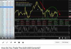 How Do You Trade The AUD/USD Correctly