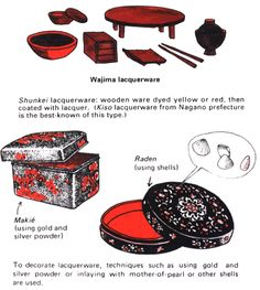 Japanese Lacquerware by JNTO