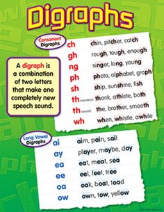 Digraphs Chart by Trend Enterprises