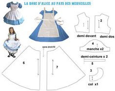 Alice in wonderland-dress (lots of Alice in wonderland printables here)