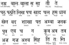 Some Sanskrit words, but don't use these to make your own tattoo design! There's too much that can go wrong if you don't know the language! HIRE ME TO DESIGN YOUR SANSKRIT TATTOO. I'm a PhD, a yoga teacher, and a mom. I'll take extra care with your tattoo design. Bio and contact info at ellenstansell.com