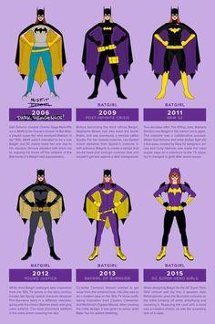 The Evolution Of Batgirl - Neatorama