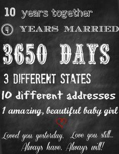 Homemade anniversary card...?