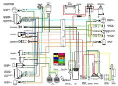 razor electric scooter wiring diagram likewise razor e150 electric razor electric scooter wiring diagram moreover razor electric scooter wiring diagram moreover razor electric scooter wiring