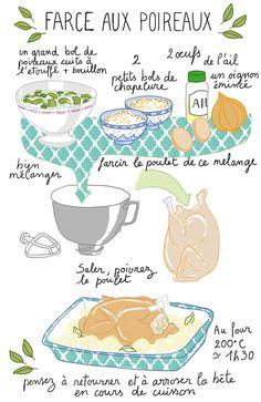 idée pour faire manger des poireaux à la famille