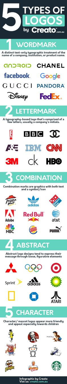 Are you thinking about creating a new logo for your business? Wondering what type of logo would work best?