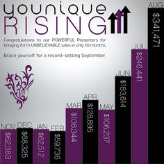 Do you stay at home, want income of your own OR work all week and come home tired from working 8-5 every day? Well here is an EXCELLENT opportunity for anyone who wants to succeed without clocking in OR making someone else money! Younique is a new Company with amazing products like the 3D Fiber Lash Mascara and many other wonderful natural products. This is a ground level company and it's growing quickly. Get in while you can! www.lookyoung4ever.org