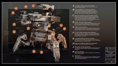 Riot Droid Technical Specs by dangeruss
