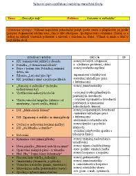 Výsledek obrázku pro témata na podzim v mš Periodic Table, Homeschool, Activities, How To Plan, Education, Children, Literatura, Young Children, Periotic Table