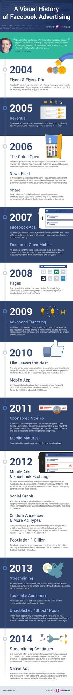 A visual history of #Facebook #Advertising