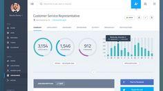 Dashboard Web App UI: Job Summary by Mason Yarnell