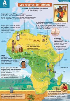 Les records de l'Afrique Plus French Class, French Lessons, Flags Europe, All About Me Book, Infographic Video, Les Continents, French Resources, Africa Map, Teaching French