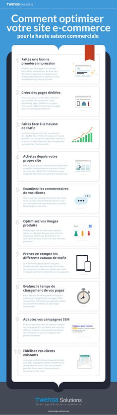 [Infographie] 10 conseils pour optimiser votre site e-commerce pendant la haute saison commerciale (par Twenga)