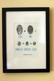 Family fingerprint tree.