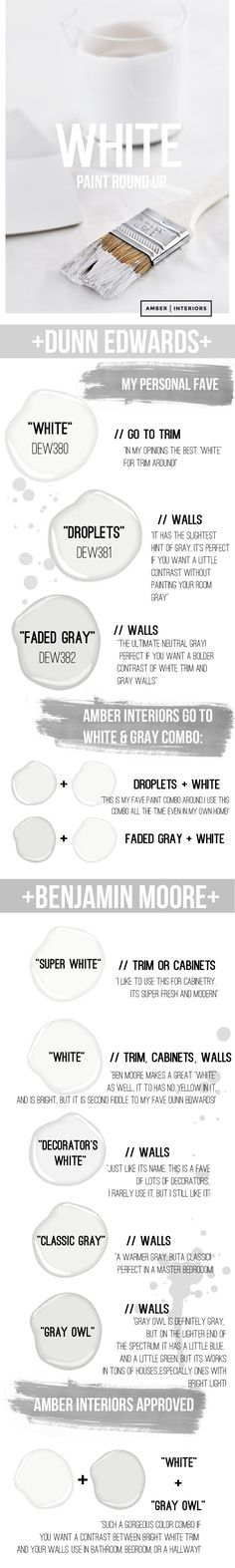 FYI: White Paint -- planning on painting our whole place various shades of white/pale gray; this guide seems super helpful!