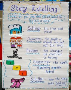 Retelling anchor chart. I love that this is another to discuss summary and CSPS.