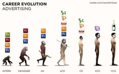career evolution in advertising creative job ad