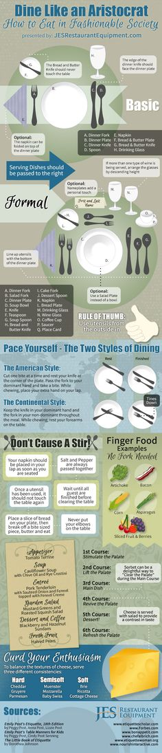 Place Settings for Fashionable Eating (Infographic)