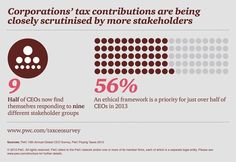 Infographics from our 16th Annual Global CEO Survey: A focus on tax See more in http://pwc.to/10LOgzJ