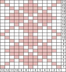 Tricksy Knitter Charts: Mini Pink Argyle by Tapestry Crochet Patterns, Mosaic Patterns, Loom Patterns, Beading Patterns, Stitch Patterns, Knitting Charts, Knitting Stitches, Baby Knitting, Knitting Patterns