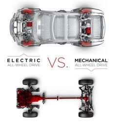 """Two motors are better than one engine - Tesla's electric all-wheel drive is the next generation of all-wheel drive technology. Instead of connecting one…"" Awd Electric Car, Electric Car Conversion, Electric Motor, E Mobility, Tesla Motors, Transportation Design, Automotive Design, Motor Car, General Motors"
