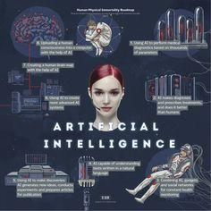 Roadmap to Immortality – Artificial Intelligence by Maria Konovalenko