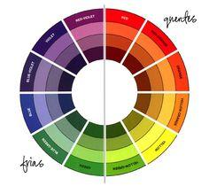 Como usar as cores a seu favor!