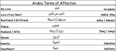 Arabic Terms of Affection