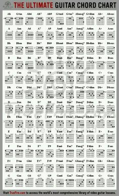 Spectacular How To Learn To Play Piano Chords. Ethereal How To Learn To Play Piano Chords. Ultimate Guitar Chords, Learn Guitar Chords, Music Chords, Guitar Chord Chart, Music Guitar, Playing Guitar, Guitar Scales Charts, Learning Guitar, Bass Guitar Notes Chart