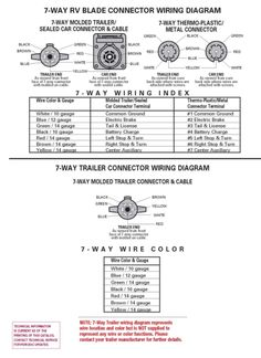 6 flat trailer wiring diagram trailer wiring diagrams camping diagnosing and repairing trailer lights and wiring