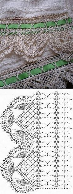 If you looking for a great border for either your crochet or knitting project, check this interesting pattern out. When you see the tutorial you will see that you will use both the knitting needle and crochet hook to work on the the wavy border. Crochet Doily Diagram, Crochet Lace Edging, Crochet Chart, Crochet Trim, Crochet Doilies, Filet Crochet, Crochet Flowers, Crochet Boarders, Crochet Stitches Patterns