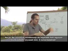 » Lenyűgöző videó a blog-marketing egyszerűségéről és hatásosságáról