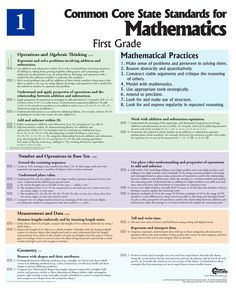 First grade Mathematics Common Core standards poster. Printed on fire-retardant reinforced vinyl, this poster can be written on, washed off, and used year after year.  #first #grade #1st #common #core #standards #poster #guide #tool #tools #chart #table #learning #teaching #teachers