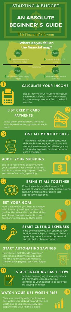 The Absolute Beginner's Guide to Starting a Budget