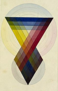 James Sowerby. A New Elucidation of Colours, Original,...