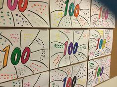 Olemme ahkerasti laskeneet voimahahmoja joka aamu. Nyt on 100 täynnä. Viikolla 4 olemme käyneet eskaria 100 päivää . Tiistaina pukeu...