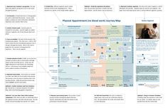 Customer-Journey-Map-with-Criteria.png (2550×1650) #2
