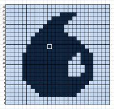 Island Chart Screen