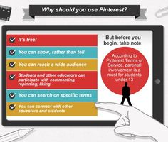 Infographic about the use of Pinterest in education.