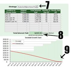 debtcalc2 How to Calculate Your Real Debt and the Quickest-Least Expensive Way to Pay It Off