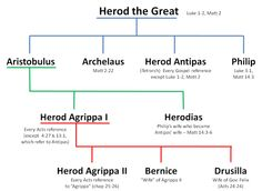 So many Herods in the Bible! I wish I would've had this handy during Bible study today.