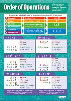 Order of Operations – Maths Poster Gcse Math, Math Tutor, Teaching Math, Math Math, Math Games, Math Vocabulary, Math Fractions, Vocabulary Word Walls, Teaching Posters
