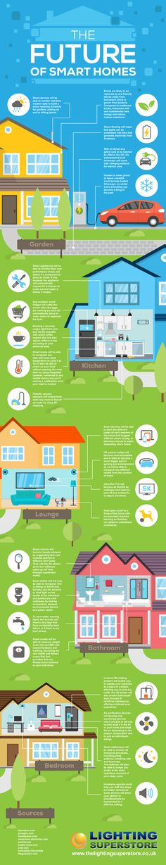 What Smart Homes Will Look Like In The Future – Infographic - Home Technology Home Automation System, Smart Home Automation, Revolution, Smart Home Design, Lighting Superstore, Smart Home Technology, Home Gadgets, Amazon Gadgets, Diy Shower