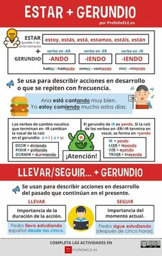 Spanish Basics: How to Describe a Person's Face – Learn Spanish Spanish Basics, Spanish Grammar, Spanish Vocabulary, Spanish English, Spanish Words, Spanish Language Learning, Spanish Teacher, Spanish Classroom, Spanish Lessons