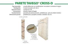 PARETE TAVEGO CROSS-D