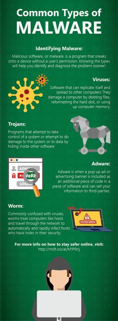 Familiarize yourself with the most common types of malware and keep you and your family safer online!