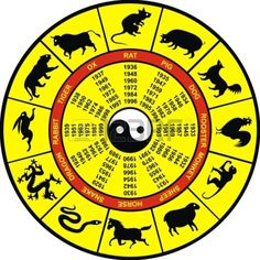 chinese-astrology-chinese-zodiac-horoscope-wheel-chart (1350×1350)